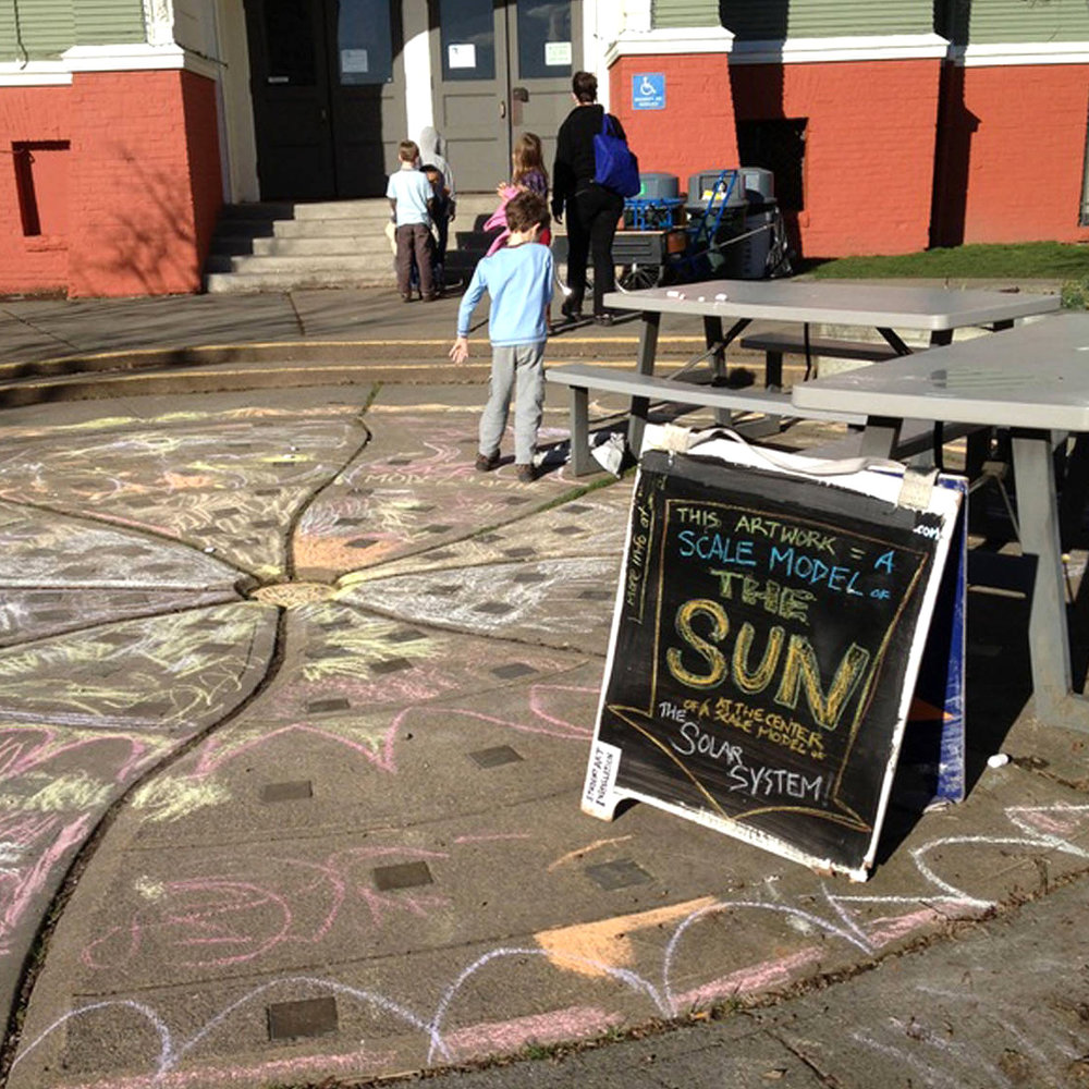 - In January of 2016 TDA studied painting and scale via an astronomy-themed lesson plan. Our participants painted all of the planets (and a few dwarf planets too). We then created a region-wide art installation by placing scale-sized images (either on the sidewalk or on sandwich boards) at an accurate scale distance from our 18 foot wide sidewalk painting of the sun. Our planets spanned out from there throughout Seattle and out into our surrounding farmland.