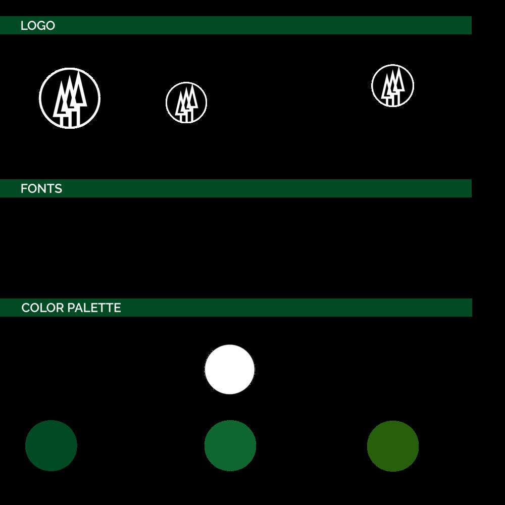 Sherwood-Media-Group-Final-Logo.png