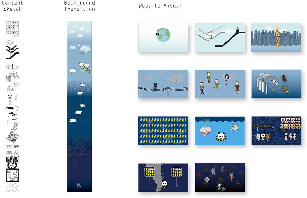visualprocess.jpg
