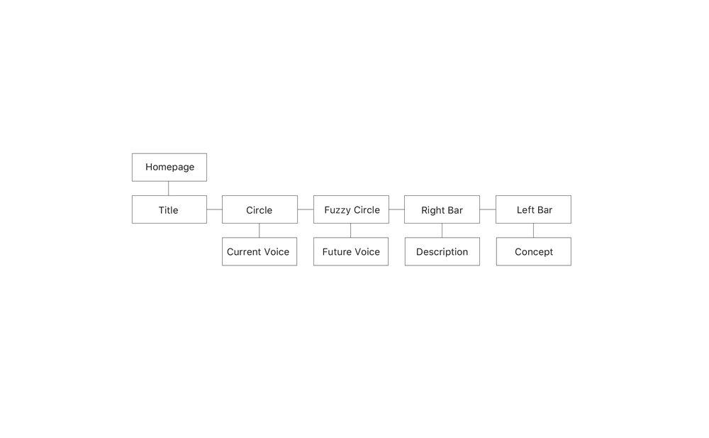 websiteStructure.jpg