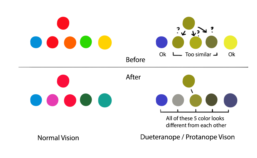 example of color blinness 03.png