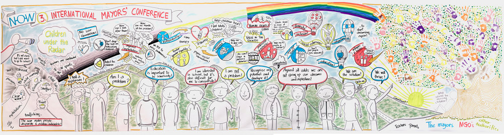 Visual Recording der NOW-Konferenz von Harald Karrer