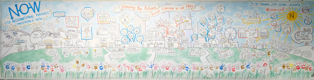 Visual Recording of the 5th NOW Conference by Harald Karrer