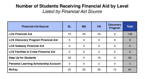 Financial Aid graphics_Page_5
