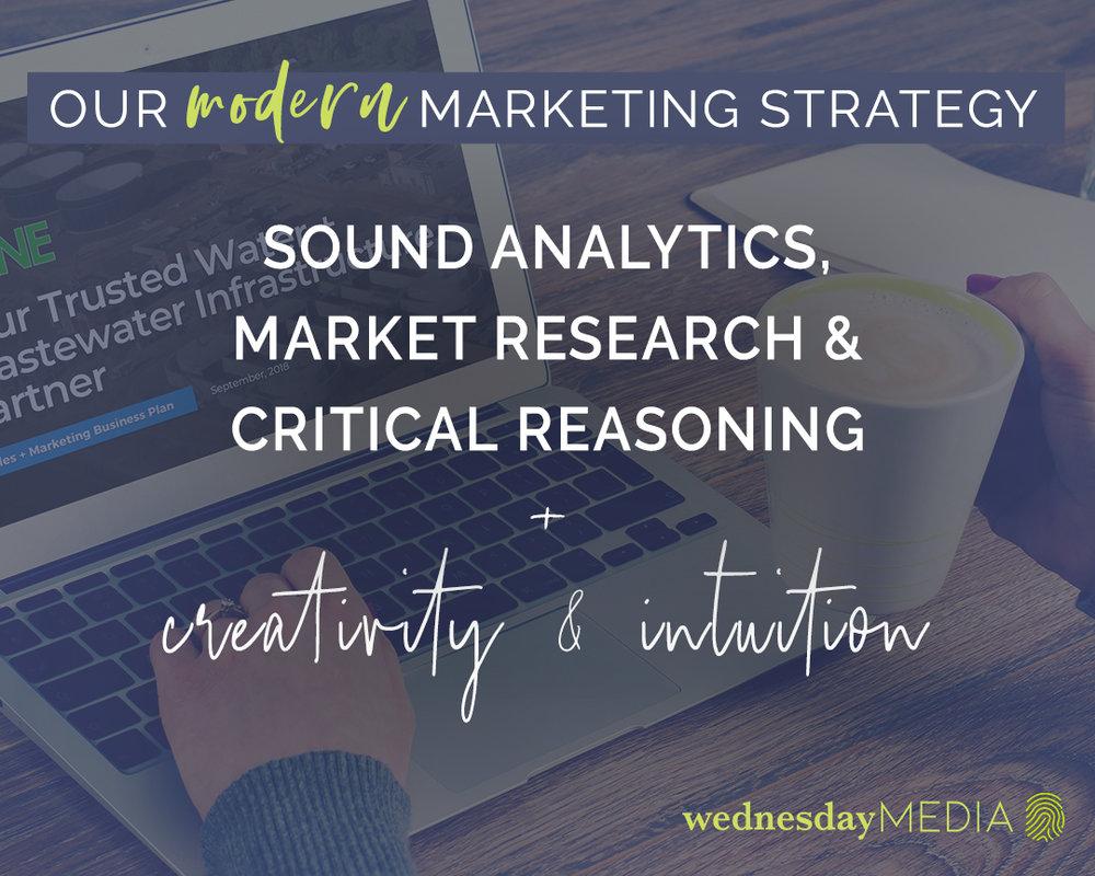 Wednesday Media WEBSITE BLOG Graphic Modern Marketing STrategy.jpg
