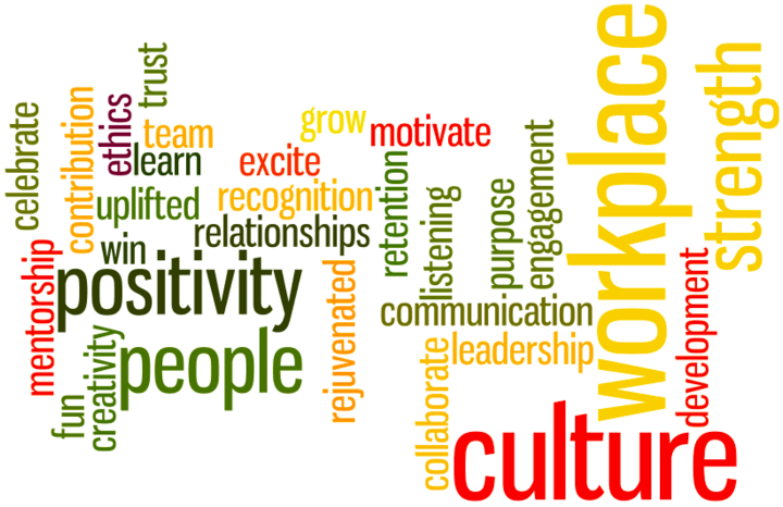 build a thriving workplace culture 5 steps to a better
