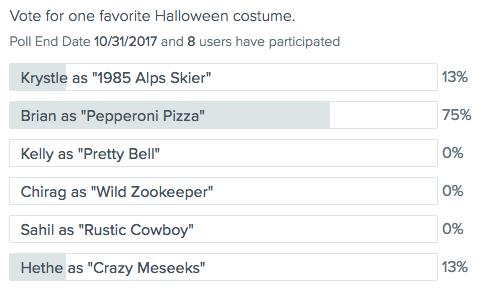 Halloween Costume Poll on the Flock App