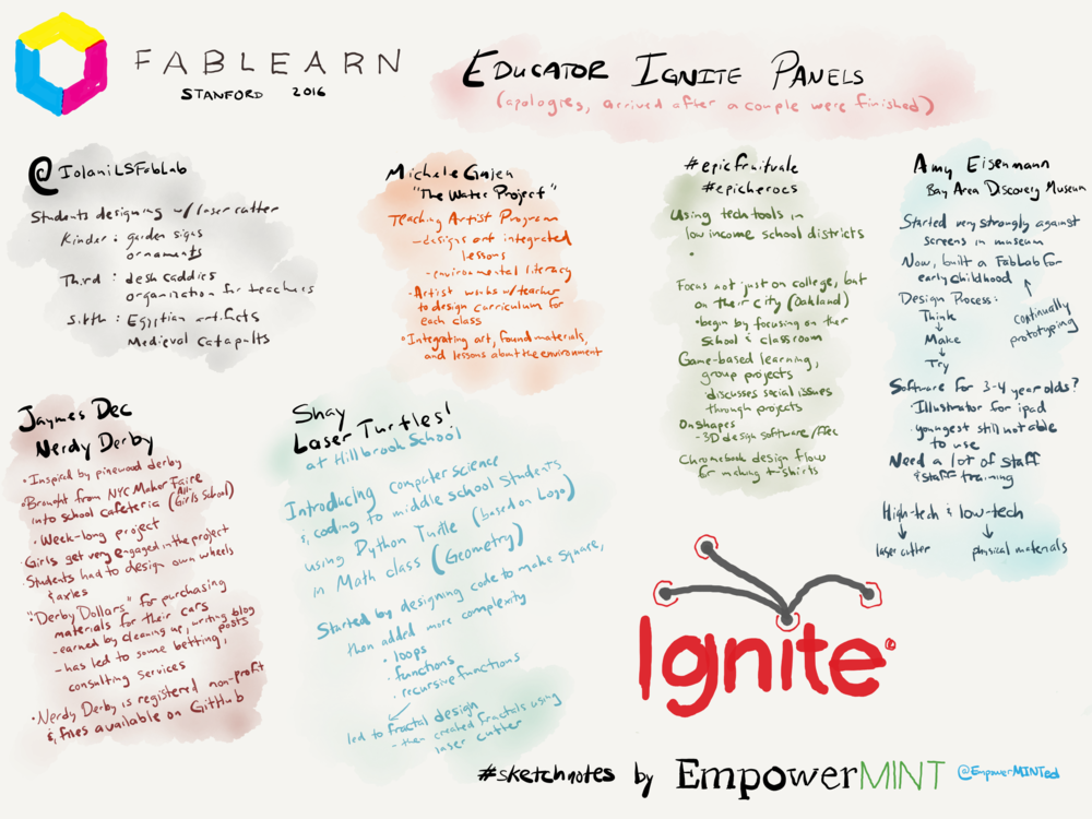 Educator_Ignite_FabLearn.PNG