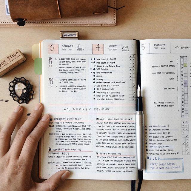 441d4ca7a834eb875d3194e4071d6635--bullet-notes-journal-design.jpg