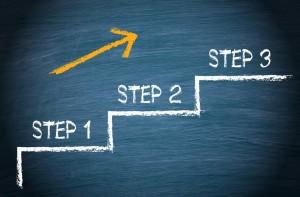 Three (3) Steps To Take Regarding Your 403(b), 403(b)(7), 403(b)(9), 401(k) or 457 Retirement Plan