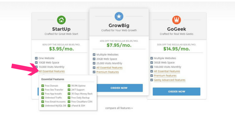 How To Start A Blog With SiteGround