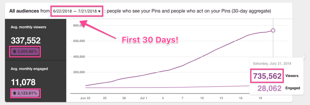 Pinterest-Analytics.png