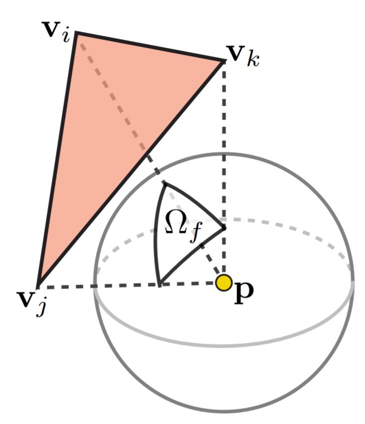 solid_angle.png