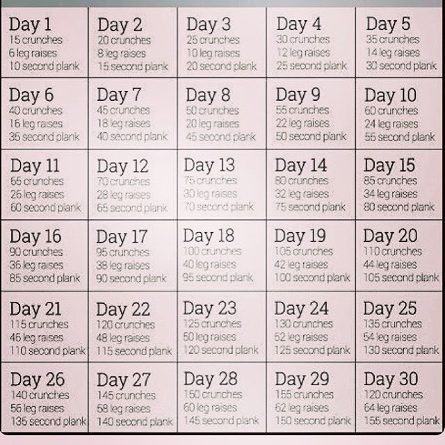 30 day FLAT AB challenge! Super fun thing I am making my hubby and two kids do on a daily basis 💪🏻 I love ❤️ that my 7yr old daughter is the reminder 🚨 for this fun #fitfam activity every day! Promoting healthy family habits is what I live for 💁  #healthyfamily #healthmotivation #fitfam #findyourbalance #fitnessmotivation #minichallenge #fitchallenge