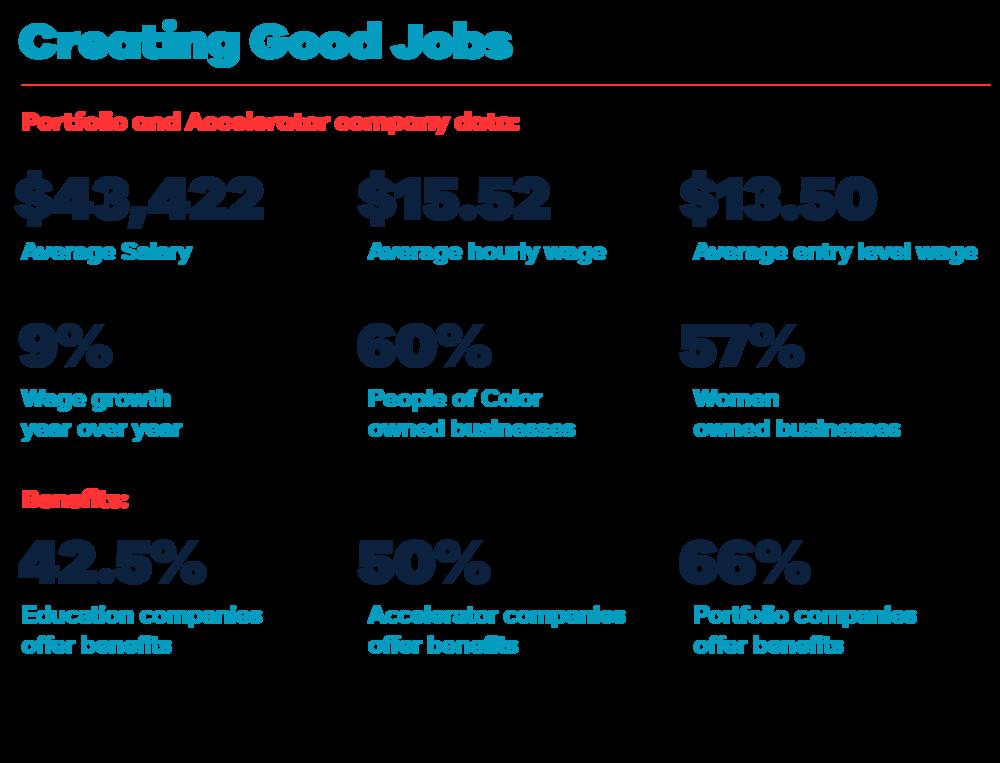 creatinggoodjobs.png