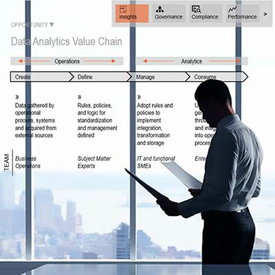 Healthcare analaytics solutions