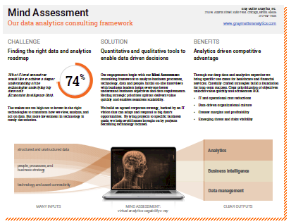 Mind Assessment Analytics Methodology