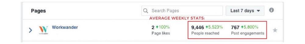 WW social media results -writtenbyamelia1