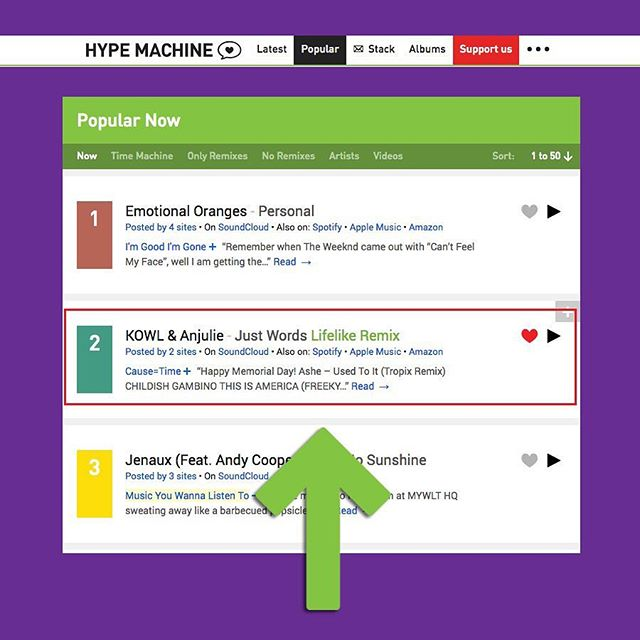 Congrats to @_kowl_ @anjuliemusic & @lifelikeofficial for charting on Hype Machine this week. KOWL & Anjulie - Just Words (Lifelike Remix) peaked at #2 this week. It was released earlier this summer on the Casablanca Sunset label. Nicely done guys!