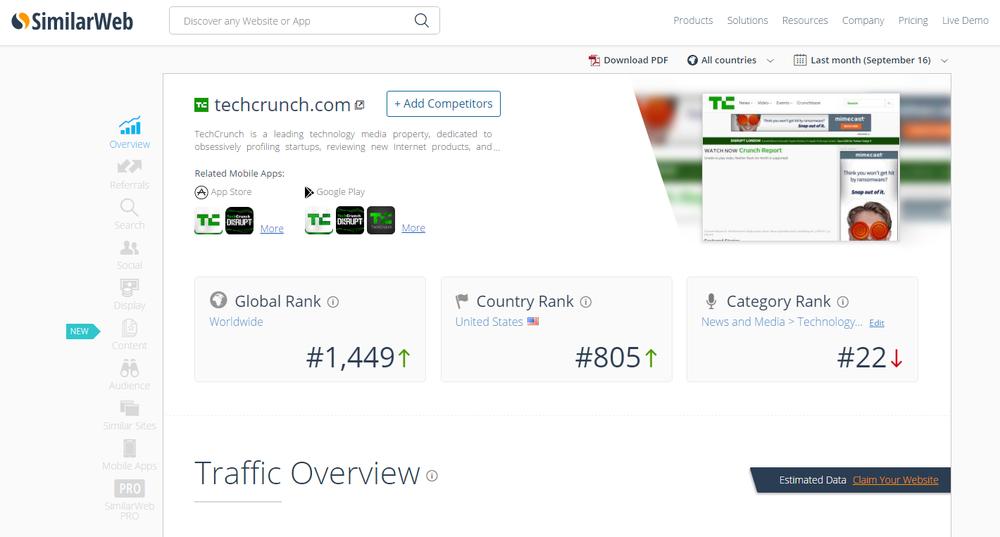 Serwis Similar Web pozwala przeanalizować konkurentów i dowiedzieć się, jakie są ich mocne, a jakie słabe strony.