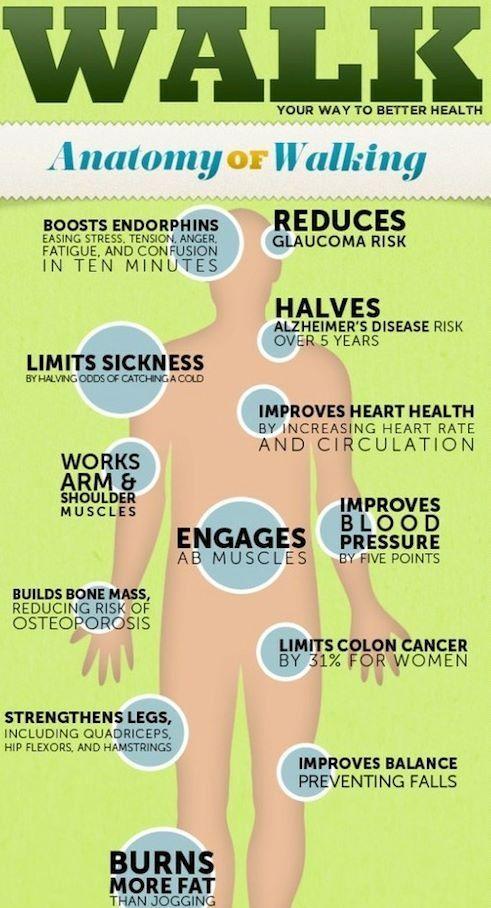 walking_as_medicine