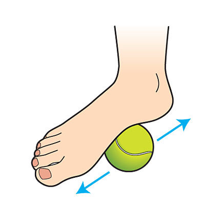 tennis-ball-foot-massage.jpg
