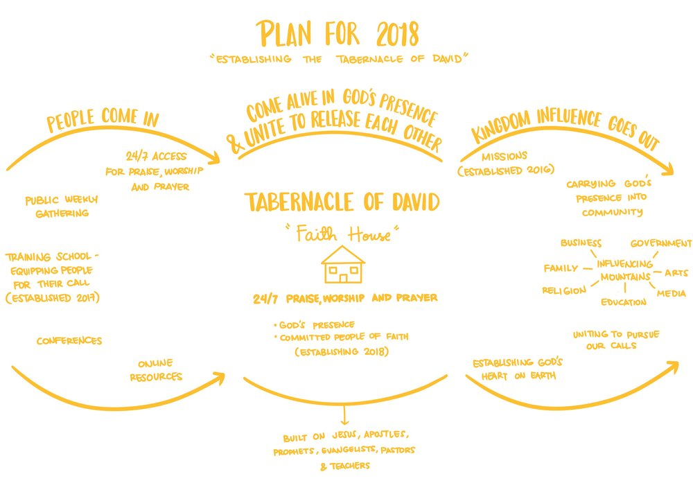Faith House Plan 2018.jpg