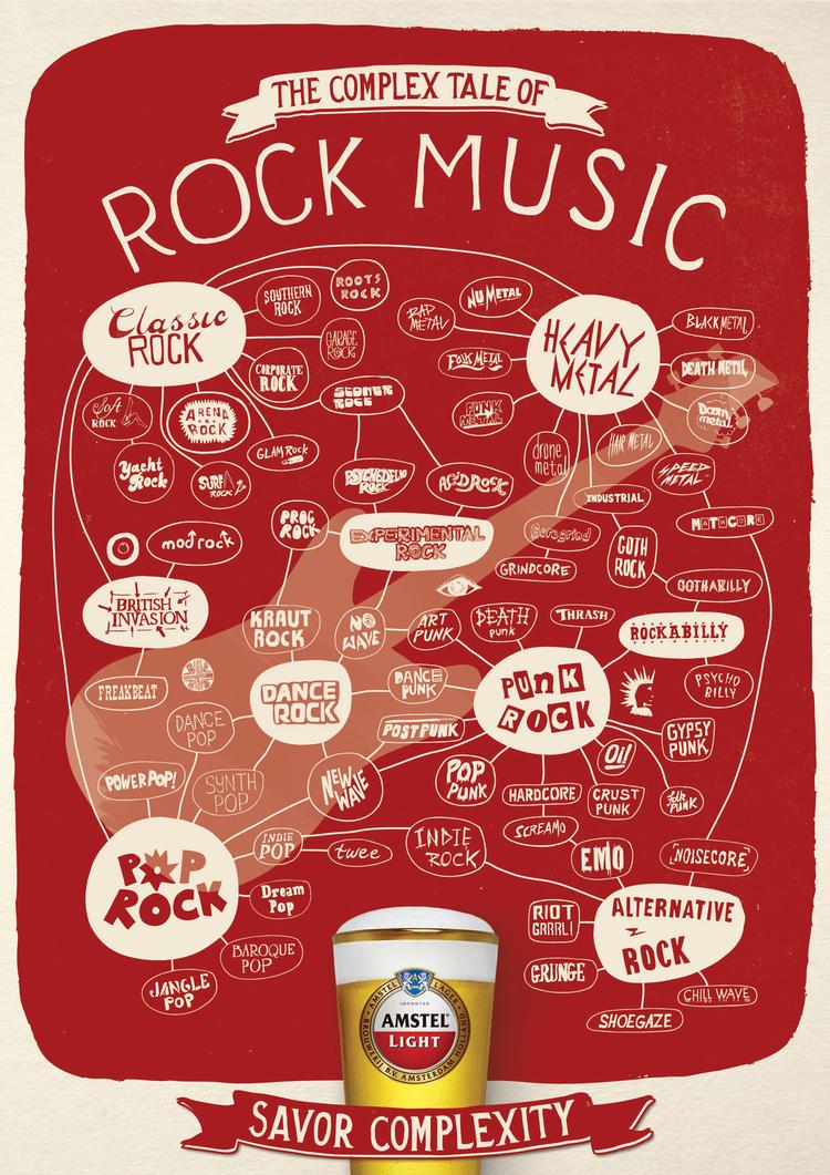 AMSTEL_RockMusic_041212.jpg