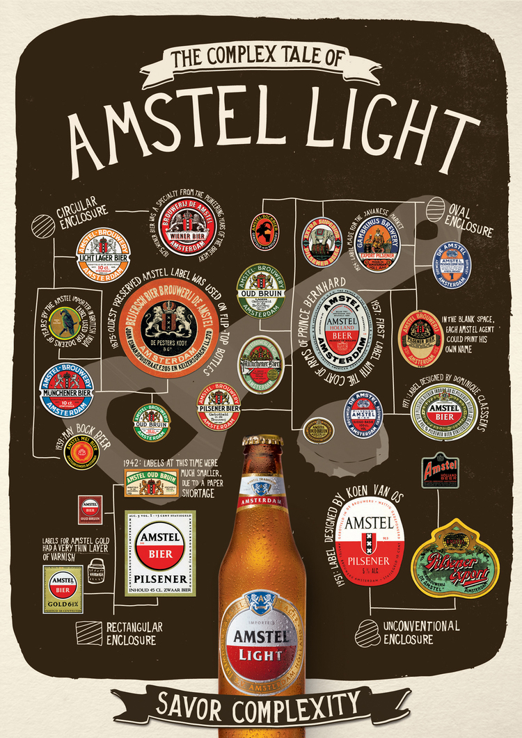 AMSTEL_Labels_041212.jpg