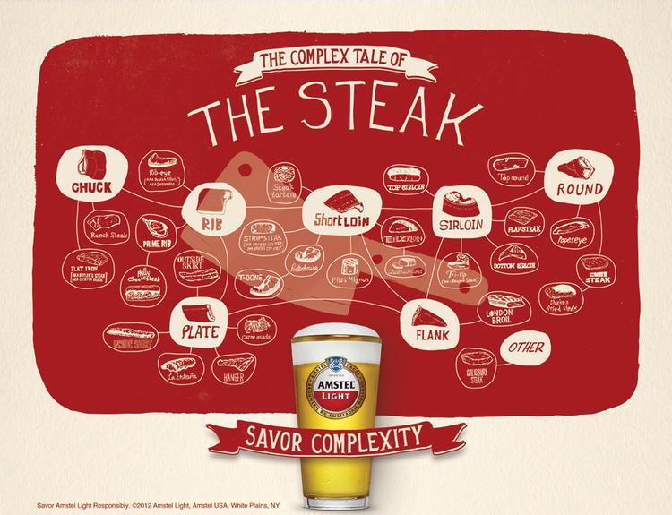 Amstel_Steak_TwoSheet_Master_062512_REV.jpg