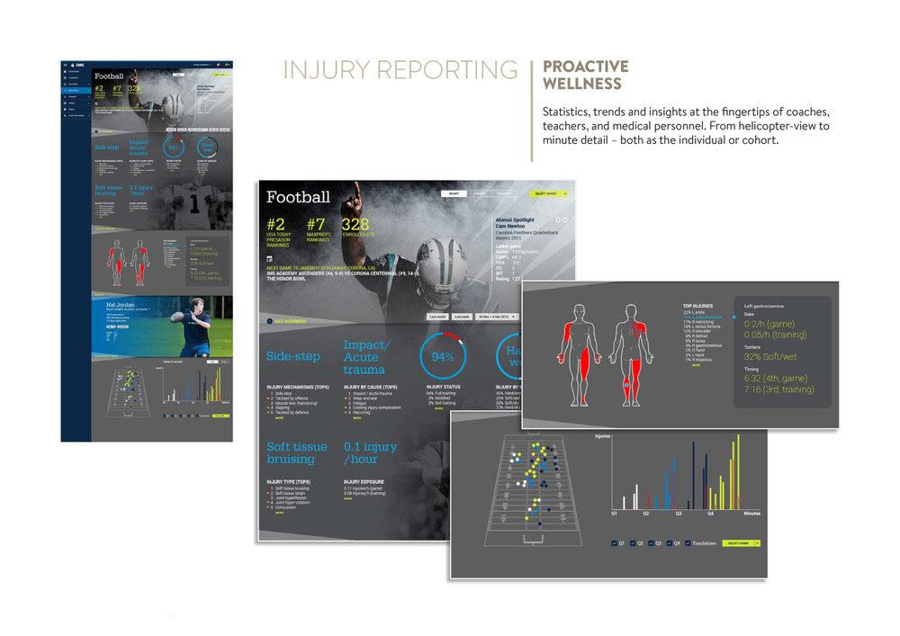SMG-Technologies-slides-injury-reporting.jpg