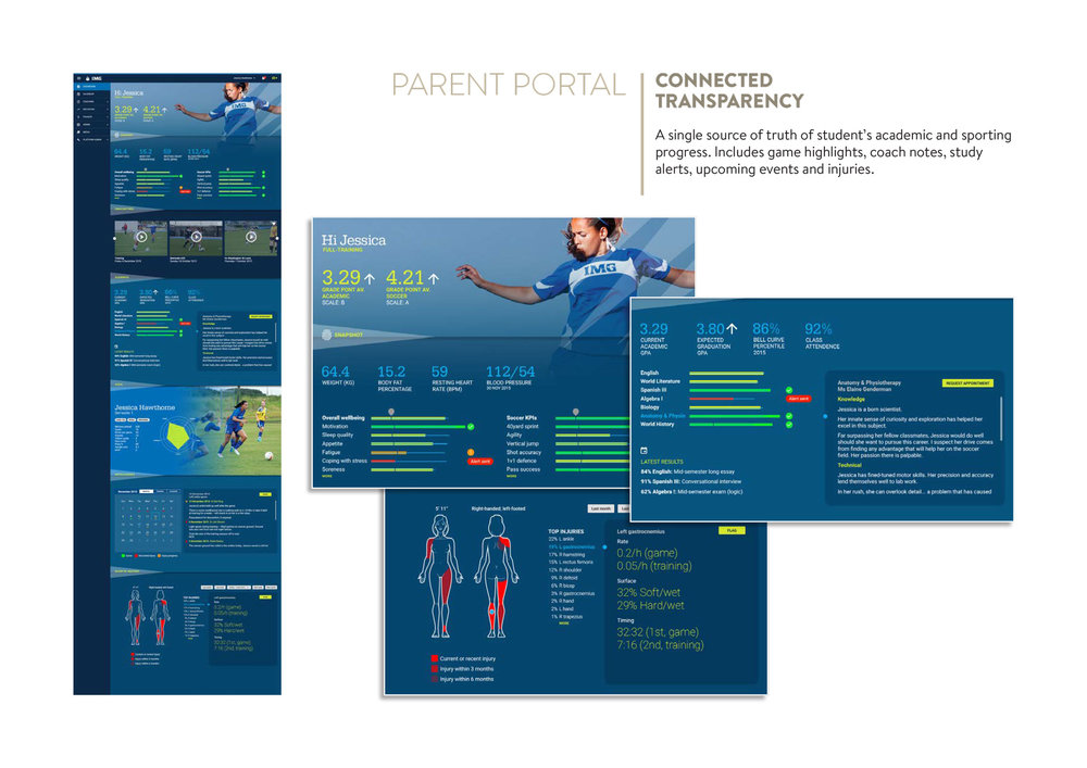 SMG-Technologies-slides-parent-portal.jpg