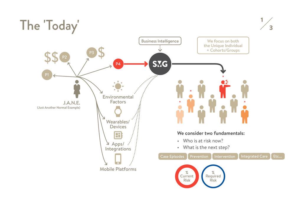 SMG-Technologies-slides-today.jpg