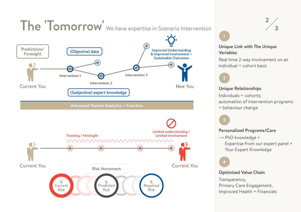 SMG-Technologies-slides-tomorrow.jpg
