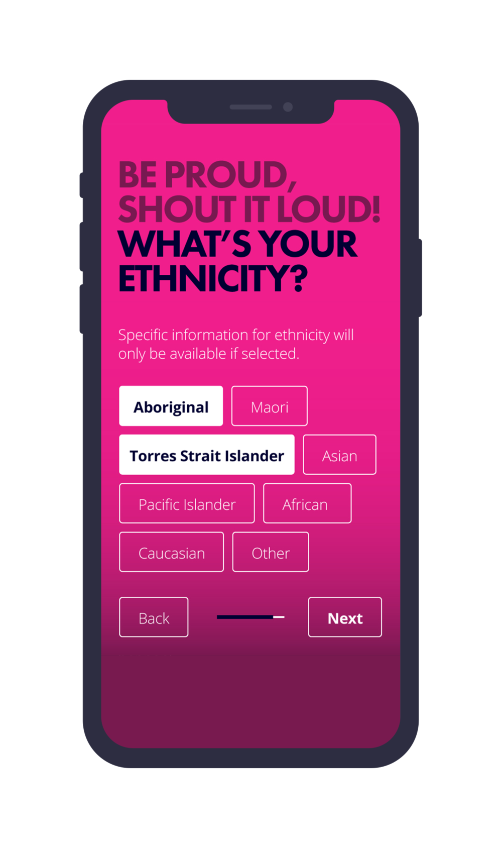sortli-ethnicity.png