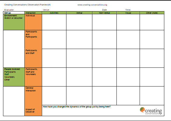 Observation Framework Graphic.png