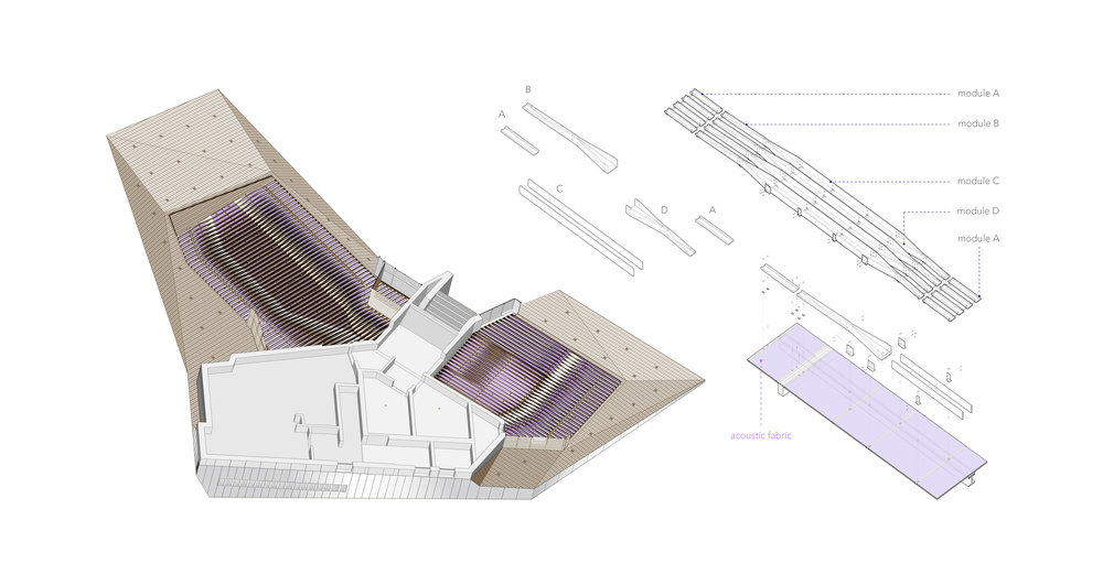 Acoustic Ceiling-landscape.jpg