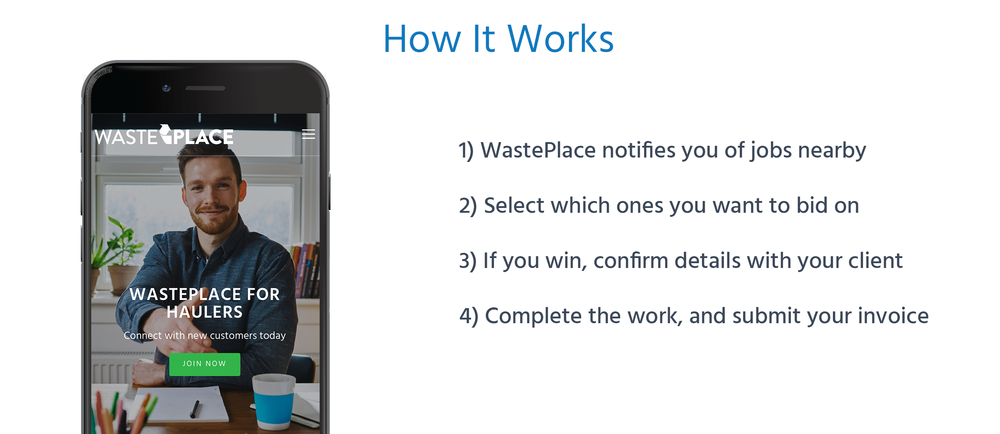 WastePlace best waste removal service