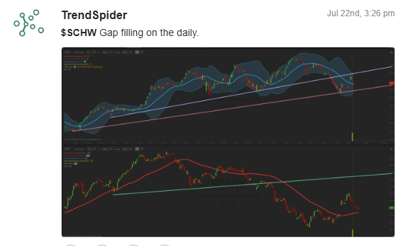 trendspider image 2.png
