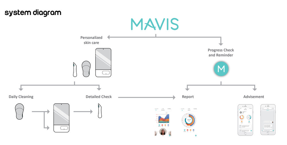 Mavis-08.jpg