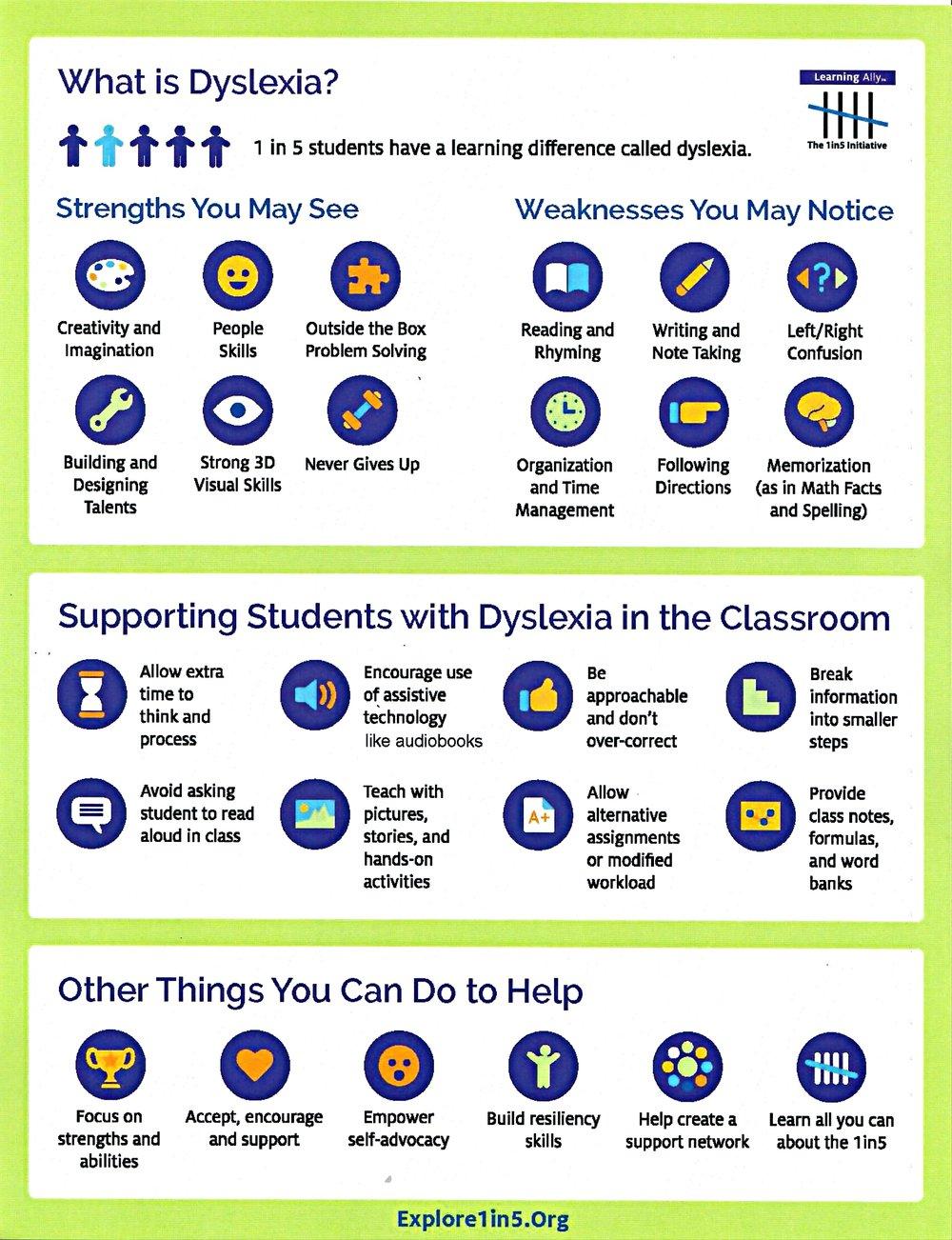 What is Dyslexia.jpg