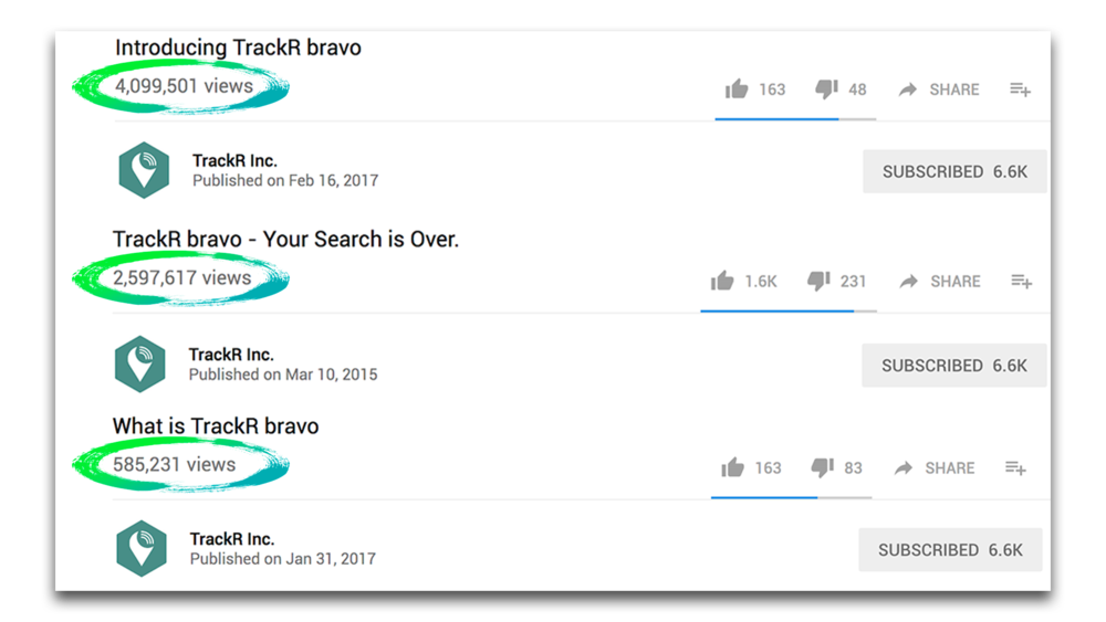 EarlyBirdStudios_Case_Studies_TrackR_bravo_results.png