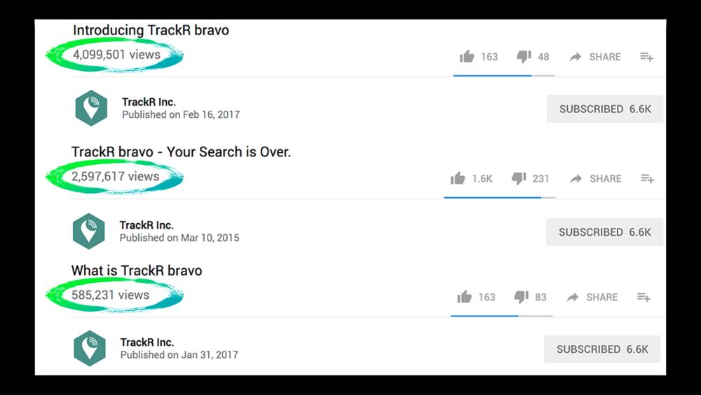 EarlyBirdStudios_Case_Studies_TrackR_bravo_results.png