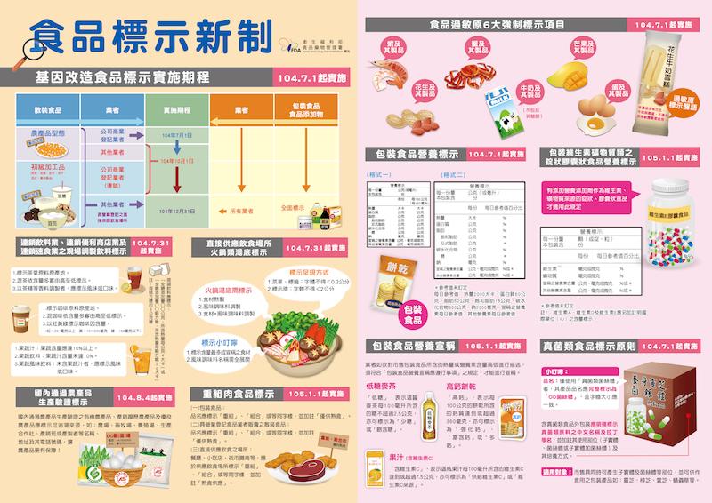食品標示新制 2.jpg