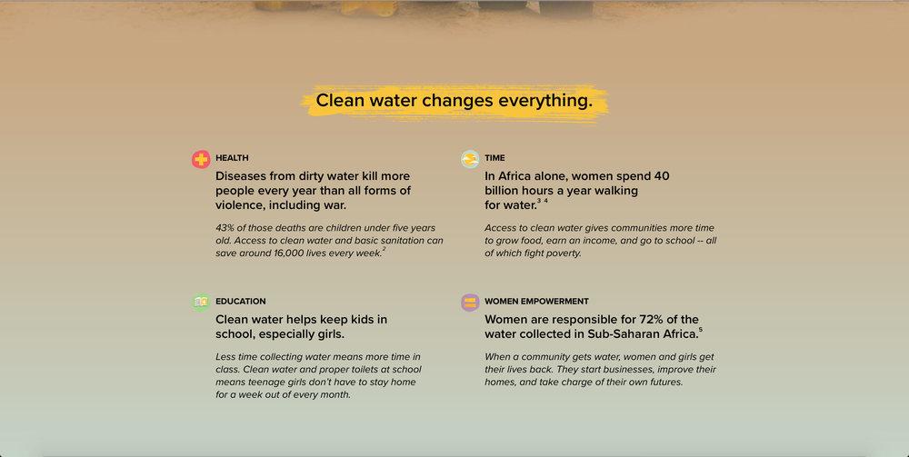 charity water 2.jpg