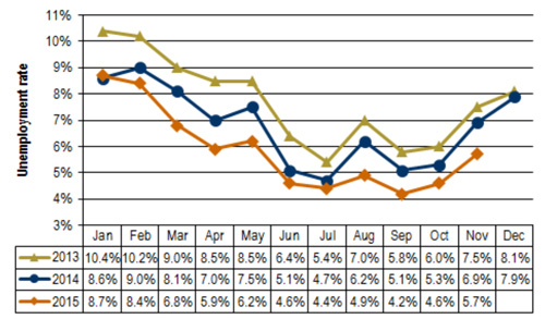 Wenatchee-MSA-LAS-Report.jpg
