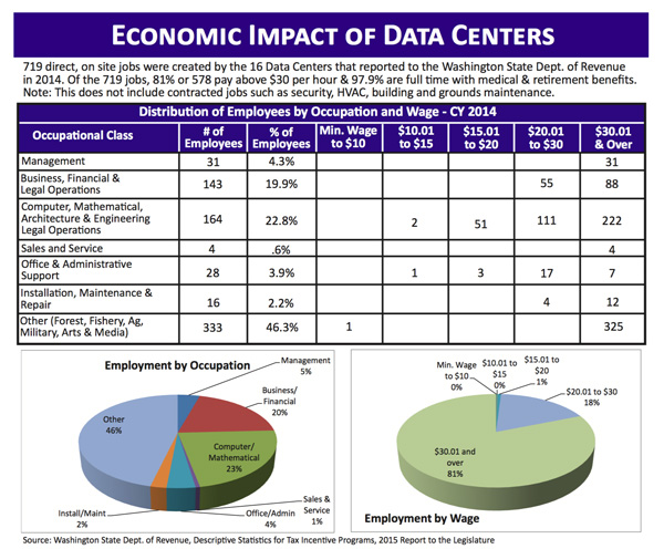 Economic-Impact-of-Data-Centers.jpg