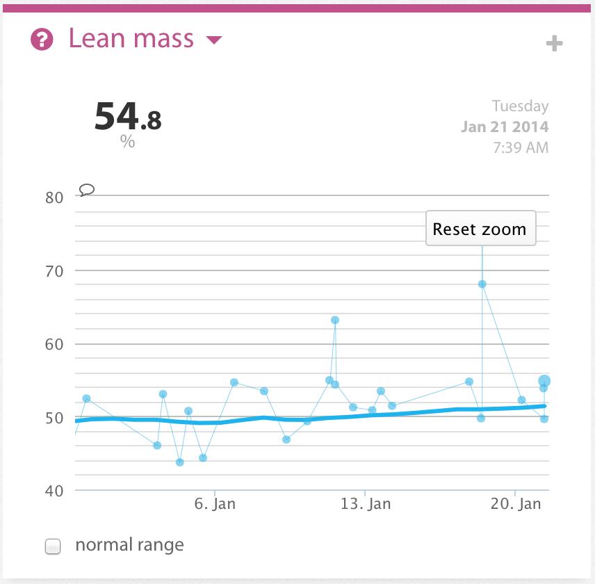 Screen Shot 2014-01-21 at 1.41.53 PM