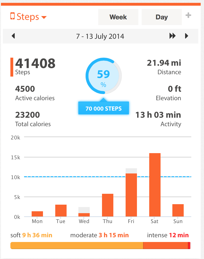 Screen Shot 2014-07-14 at 9.42.39 AM