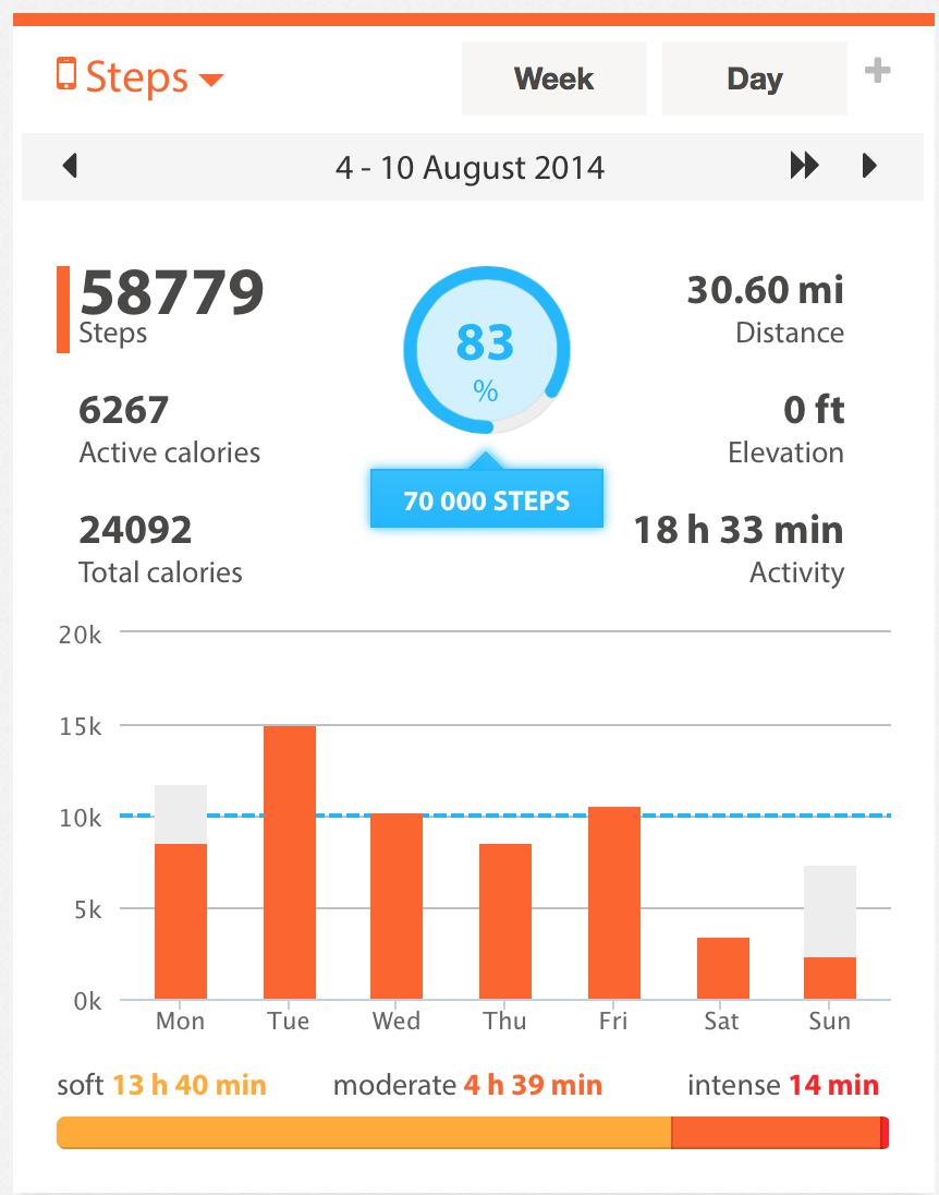 Screen Shot 2014-08-11 at 11.11.23 AM